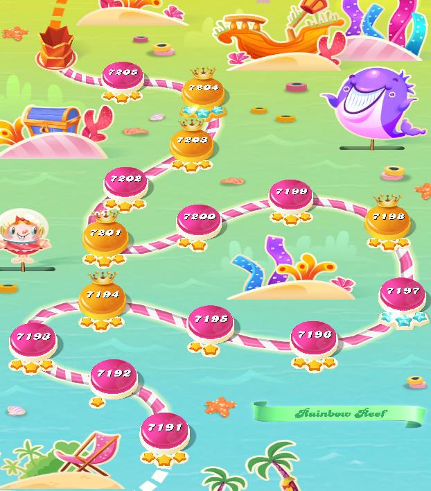 Candy Crush Saga level 7191-7205