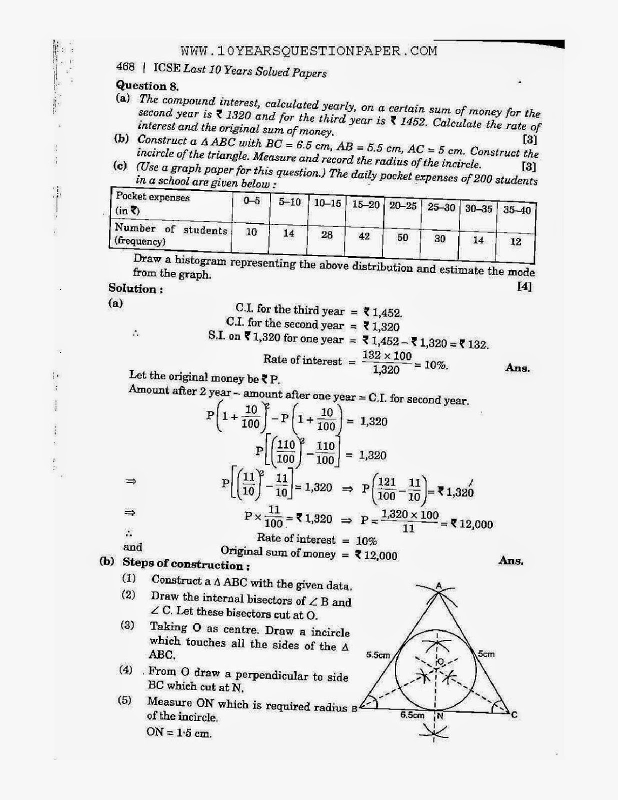 List of important publications in mathematics