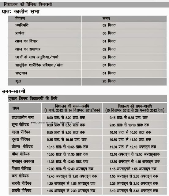 Haryana govt school time table