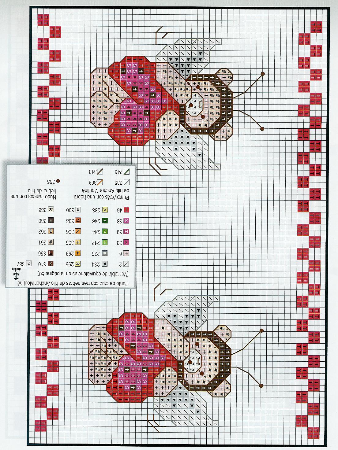Schemi Elettrici Per Bambini : Grande raccolta di schemi e grafici per punto croce free