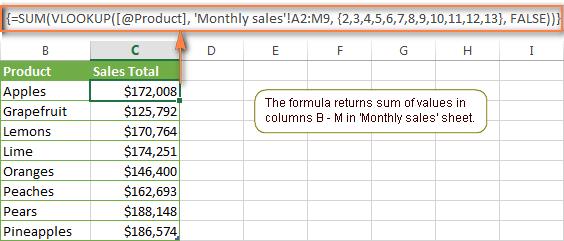 kết hợp hàm vlookup với hàm sum hoặc sumif trong excel 1