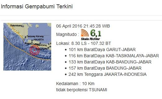 Gempa Bumi Berkekuatan 6,1 SR Goyang Garut Jabar pada Hari Rabu tanggal 6 April 2016 pukul 21.45 WIB