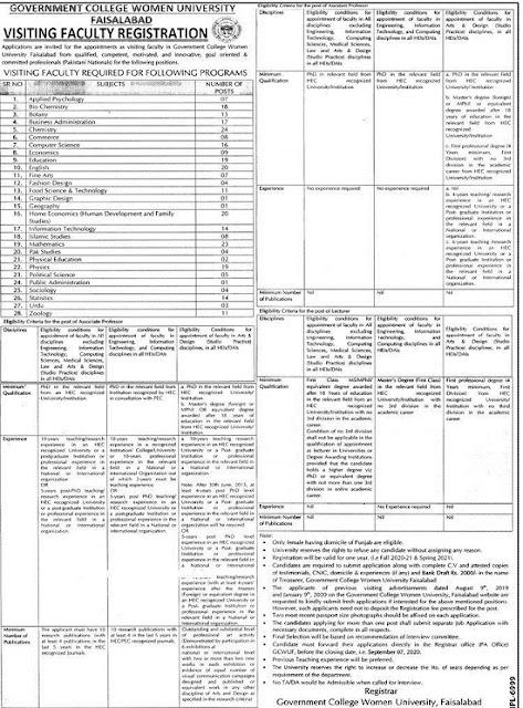 gc-women-university-faisalabad-jobs-2020