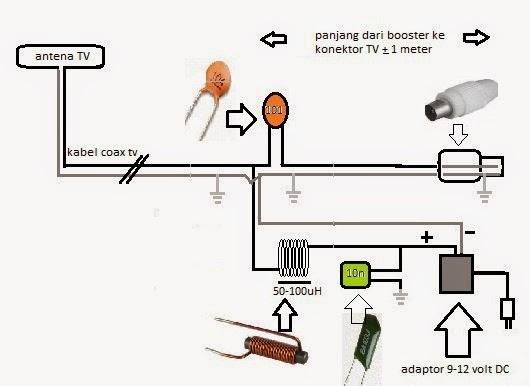 rangkaian booster tv sederhana