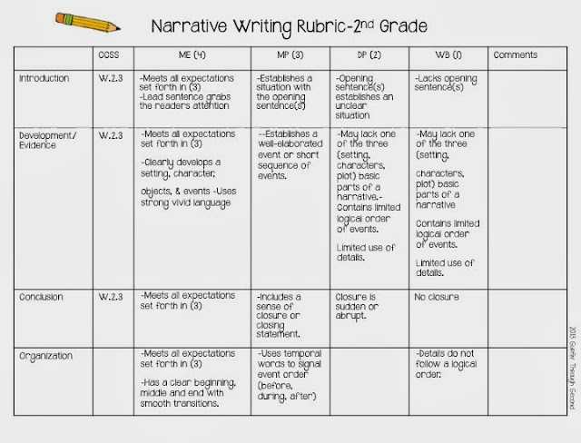 Narrative essay rubric high school common core