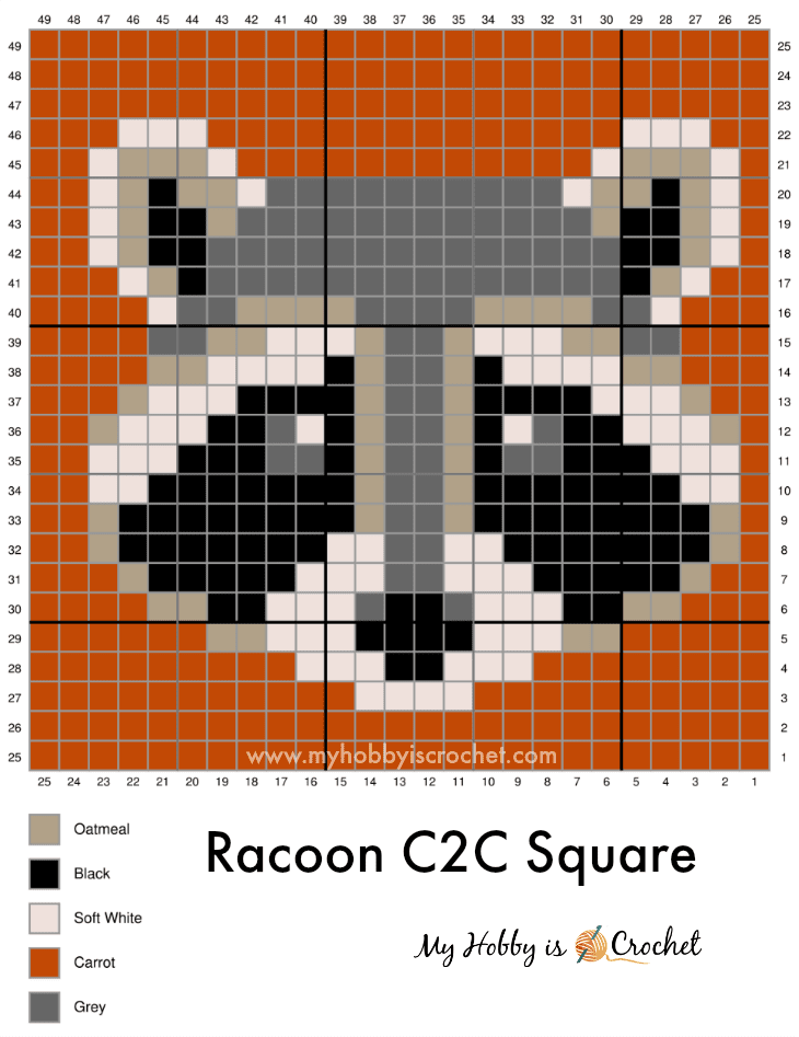 Raccon C2C Graph