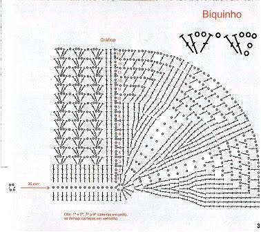 gráfico tapete feito de crochê
