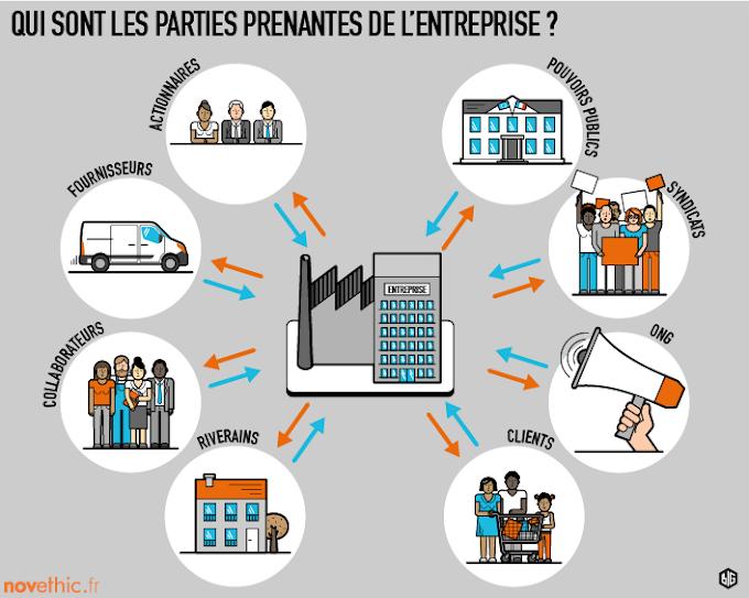 Exemples de Parties intéressées, de leurs exigences et des risques et opportunités liées ( iso 9001-2015)
