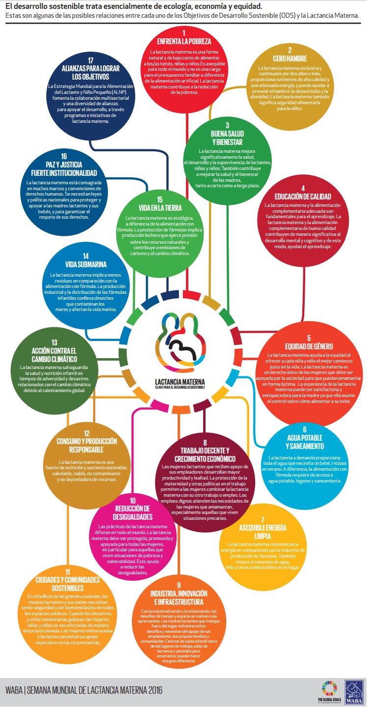 estrategia mundial para la alimentacion del lactante y del nino pequeno 2020