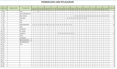 Aplikasi Pembuat Jadwal Pelajaran SD SMP SMA Otomatis Anti Bentrok Format Excel