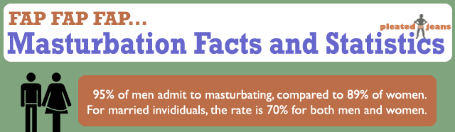 Masturbation Facts and Statistics