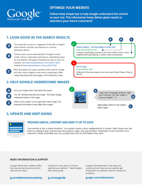 Download Google's Latest Cheat Sheet eBook for Optimizing your site :)