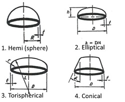 type head pada vessel