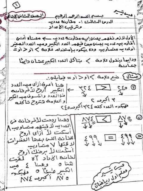 منهج الرياضيات للصف الثانى الابتدائى المنهج الجديد ترم أول 2020
