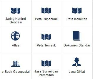 Layanan dari Badan Informasi Geospasial (BIG). Sumber : http://www.big.go.id/.