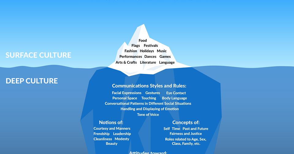 dynamos thursday september 8 cultural iceberg