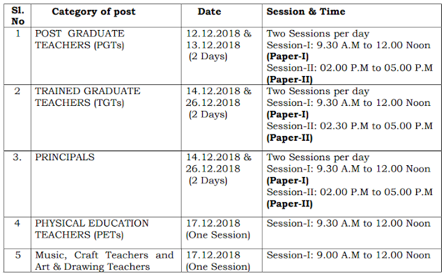 Teacher Recruitment (TRT&TET CUM TRT)-2018