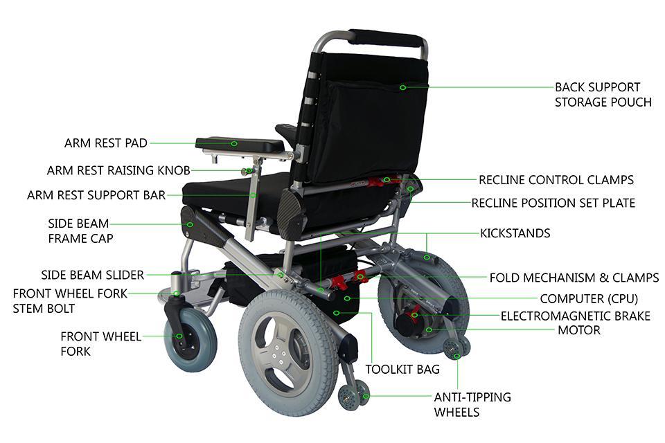 official photos 4769a c2b0a Motorized Wheelchair Parts