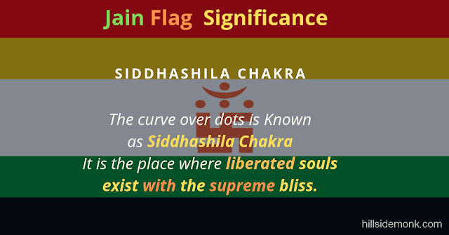Jain Flag Colors Meaning and Significance : Into Jainism chakra