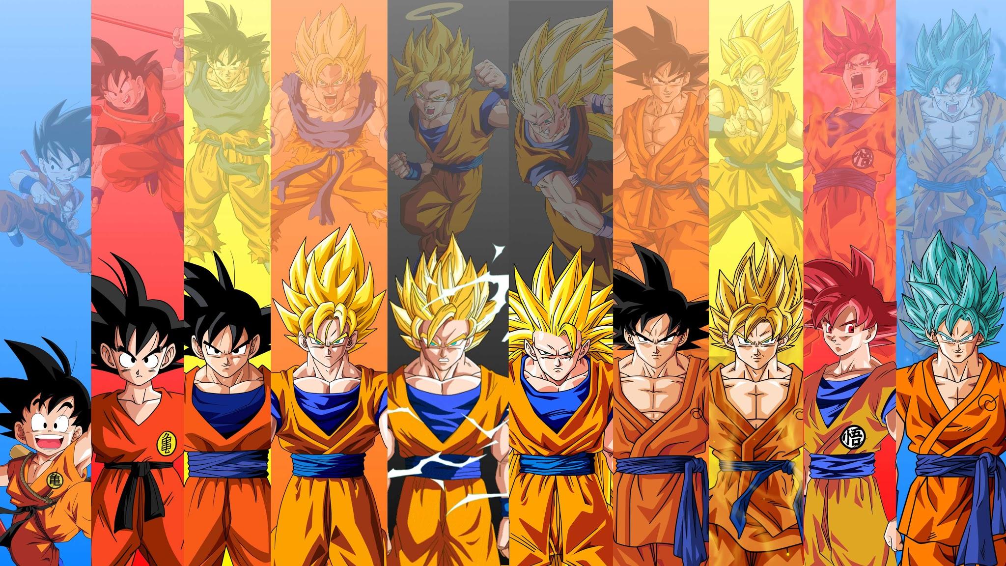 Papel De Parede Grátis Dragon Ball Z