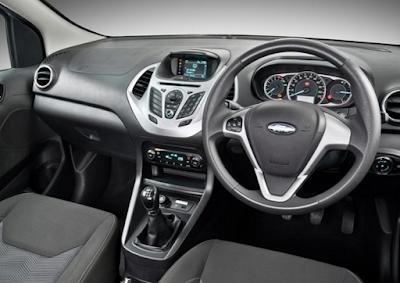 2017 Ford Figo Review South Africa