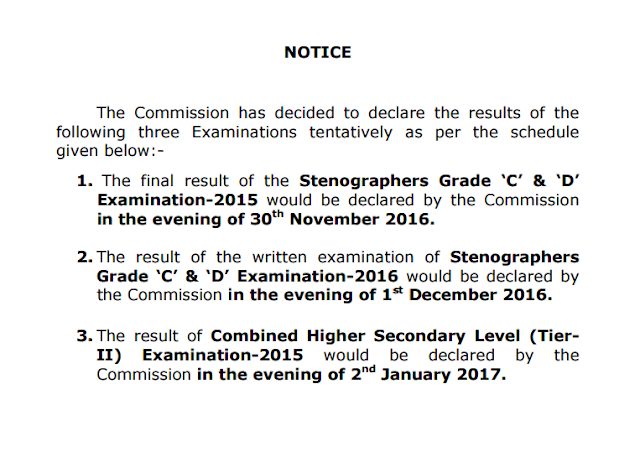 SSC Official Notice Regarding Result of CHSL-2015, and Stenographer 2015 & 16