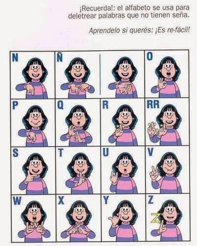 Intérprete de Libras As Línguas de sinais Alfabeto manual pelo mundo!