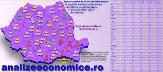 Topul administrațiilor locale după fondurile europene atrase
