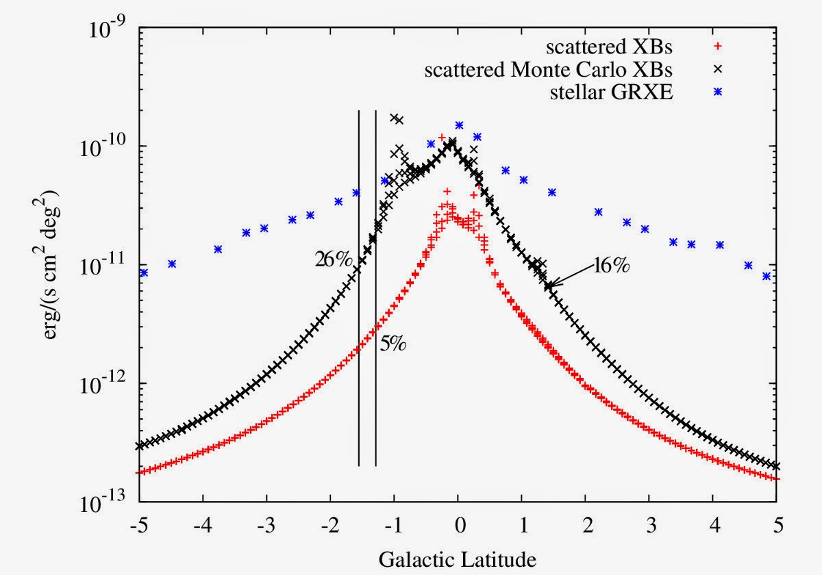 Astronomy Cmarchesin New Light On The Origin Of The