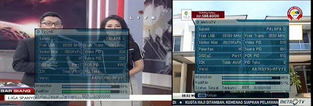 Frekuensi tvOne dan Metro TV