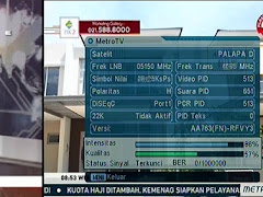 Frekuensi tvOne dan Metro TV Terbaru di Telkom 4