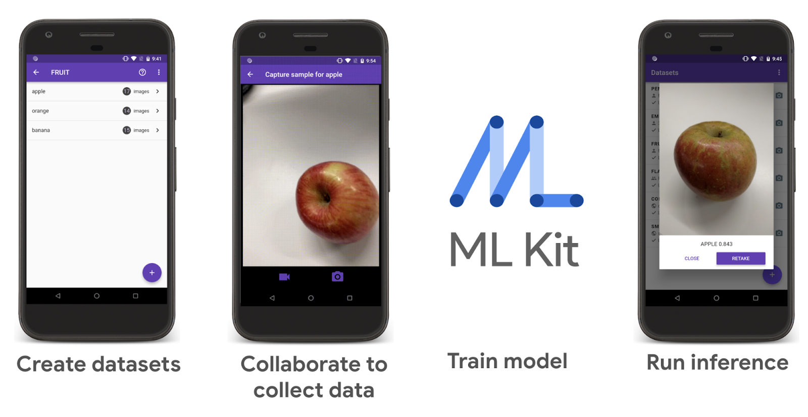 Flutter ML Kit: membuat set data, kolaborasi mengumpulkan data, melatih model, menjalankan inferensi