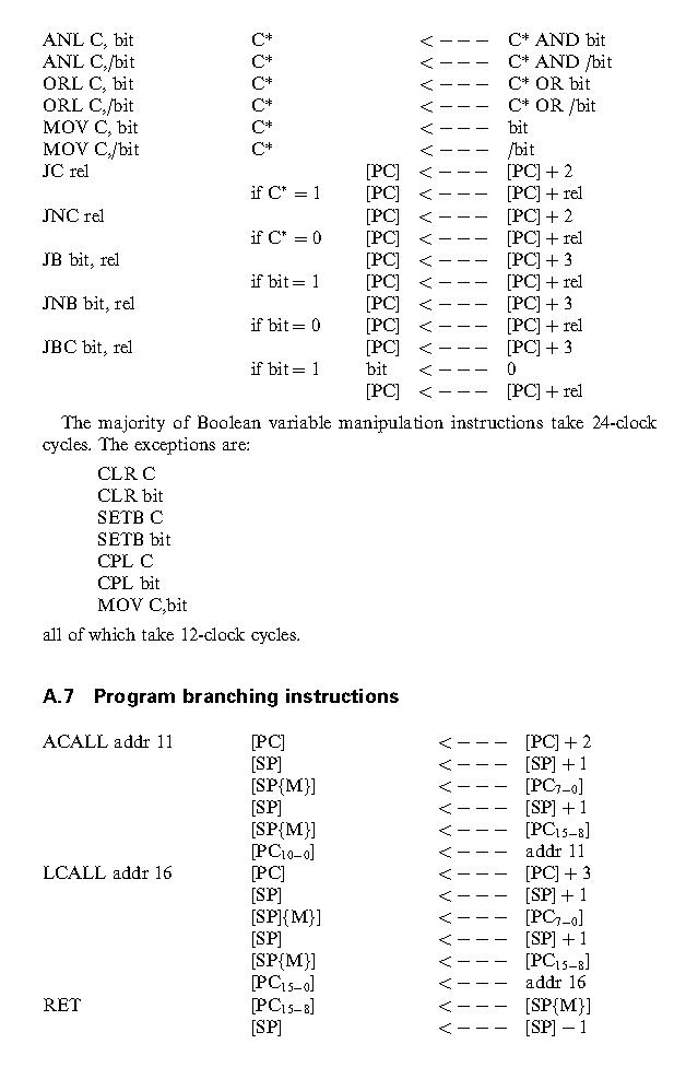 Department Of Electronics And Communication 8051 Instruction Set
