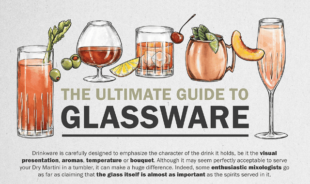 The Ultimate Guide To Glassware