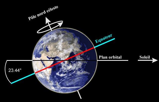planète uranus en astrologie