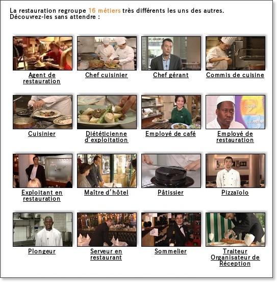 http://www.metiers-hotel-resto.fr/les-metiers-restaurer