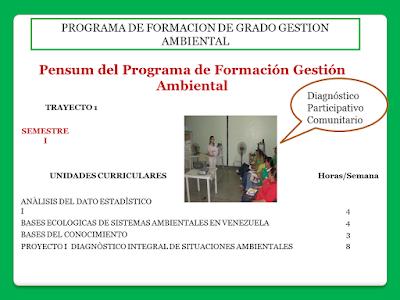Plan De Estudio Programa De Gestión Ambiental
