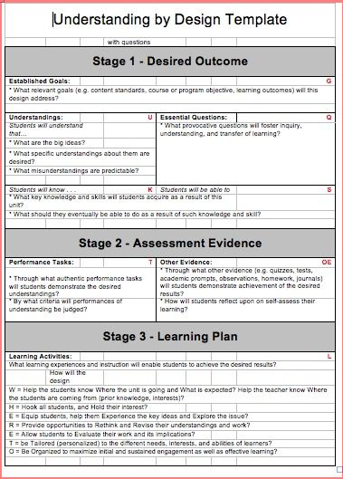 understanding by design lesson plan template blank ubd lesson plan