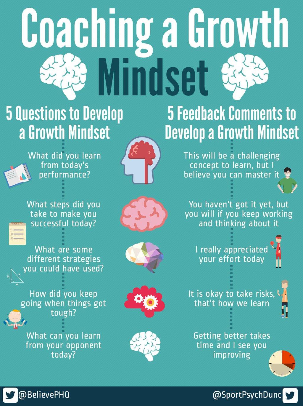 Fostering The Growth Mindset In Student Affairs