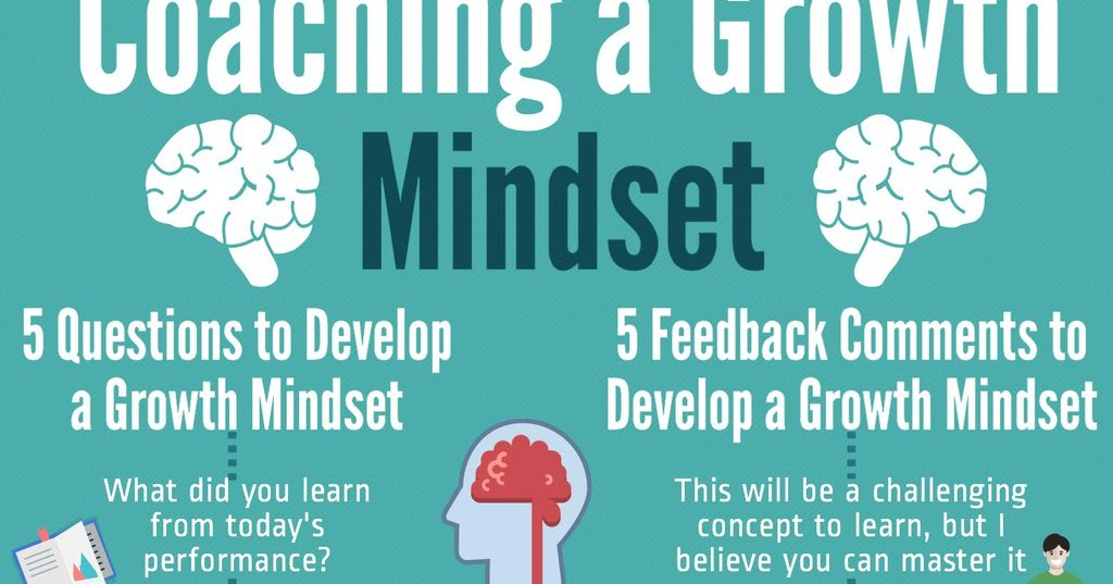 how to develop a creative mindset