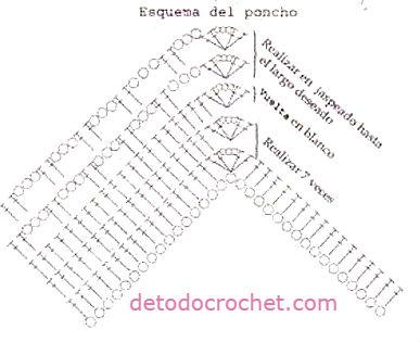 esquema de puntos de poncho