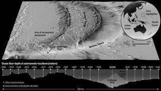 Ritocco della mappa sismometrica tridimensionale e dello schema delle altitudini dell'oceano pacifico nei pressi della fossa delle Marianne.