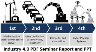 Industry 4.0 PDF Seminar Report and PPT