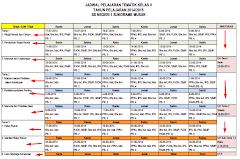 Download Jadwal Pelajaran SD Kurikulum 2013