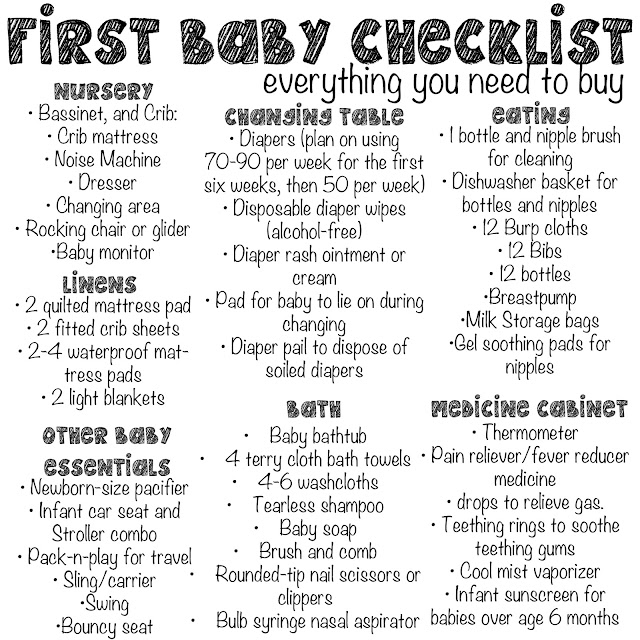 Baby Nursery Decorating Checklist: The House That Ag Built: Baby Stuff … What Are The Essentials?