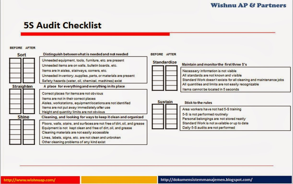 Pt Sistem Manajemen Utama Paket Presentasi 5s 5r