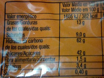 Etiquetado nutricional de Tigretón