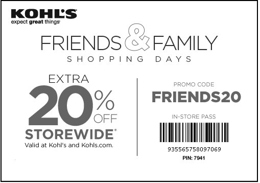 Kohls Printable Coupons August 2015