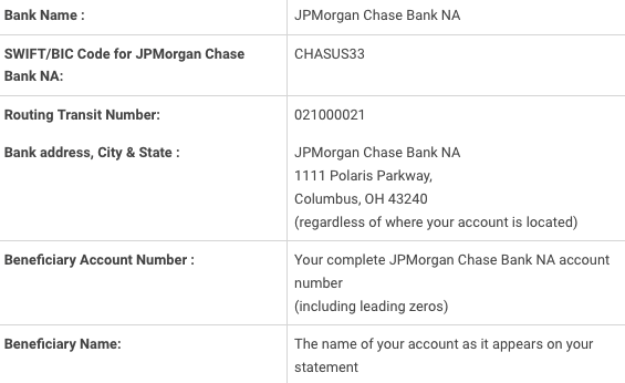 Chase Bank Incoming International Wire Transfer Routing Number: Chase Bank Address for Wire Transfer (www.chase.com)rh:abaroutingnumber.info,Design