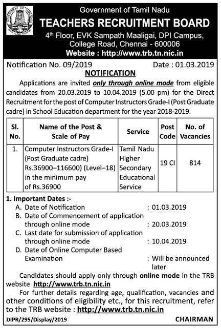 TRB Computer Instructors 814 Posts Vacancy Notification 2019